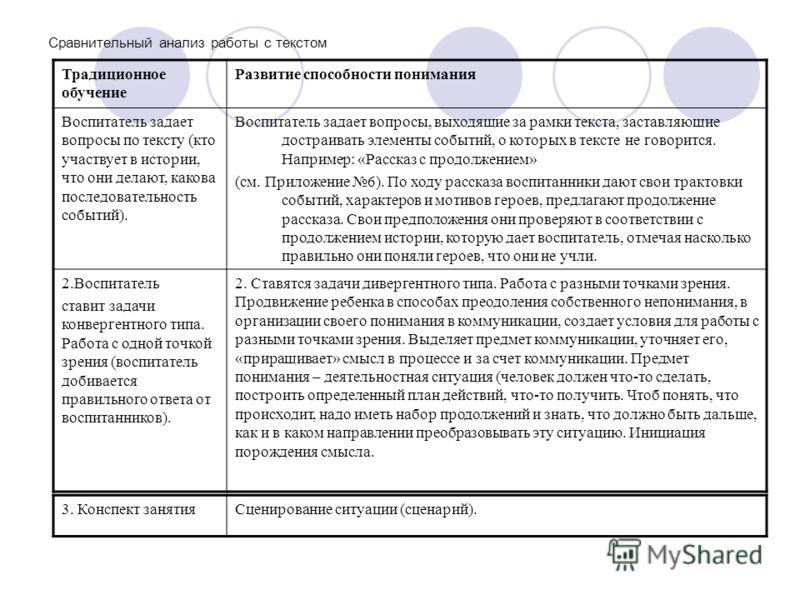 Сравнительный анализ работы с текстом Традиционное обучение Развитие способности понимания Воспитатель задает вопросы по тексту (кто участвует в истории, что они делают, какова последовательность событий). Воспитатель задает вопросы, выходящие за рам