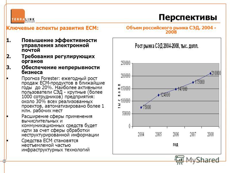 Перспективы Ключевые аспекты развития ЕСМ: 1.Повышение эффективности управления электронной почтой 2.Требования регулирующих органов 3.Обеспечение непрерывности бизнеса Прогноз Forester: ежегодный рост продаж ЕСМ-продуктов в ближайшие годы до 20%. На