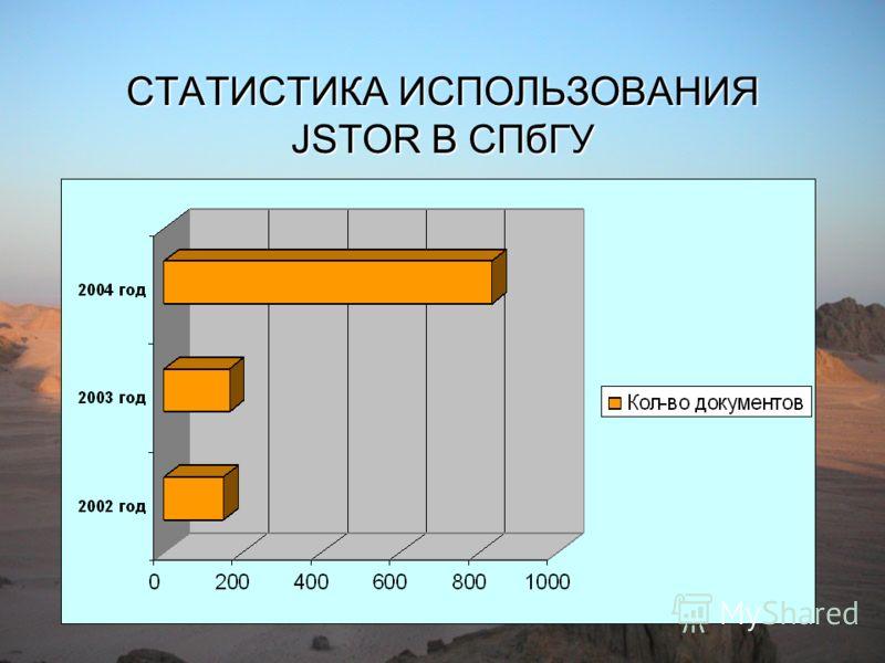 СТАТИСТИКА ИСПОЛЬЗОВАНИЯ JSTOR В СПбГУ
