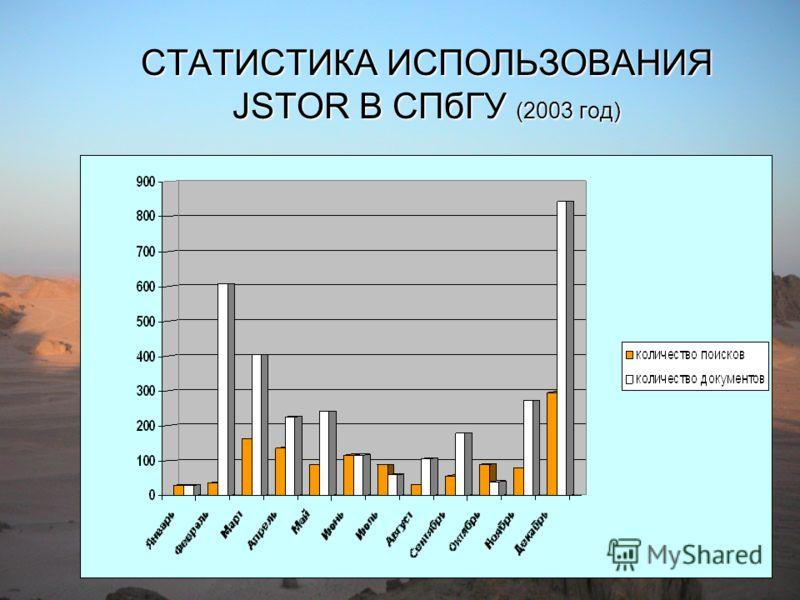 СТАТИСТИКА ИСПОЛЬЗОВАНИЯ JSTOR В СПбГУ (2003 год)