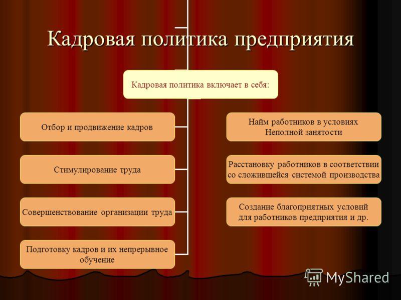 понятие кадровая политика таблица