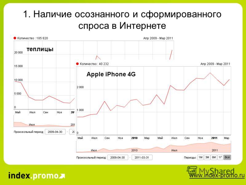 www.index-promo.ru 1. Наличие осознанного и сформированного спроса в Интернете теплицы Apple iPhone 4G