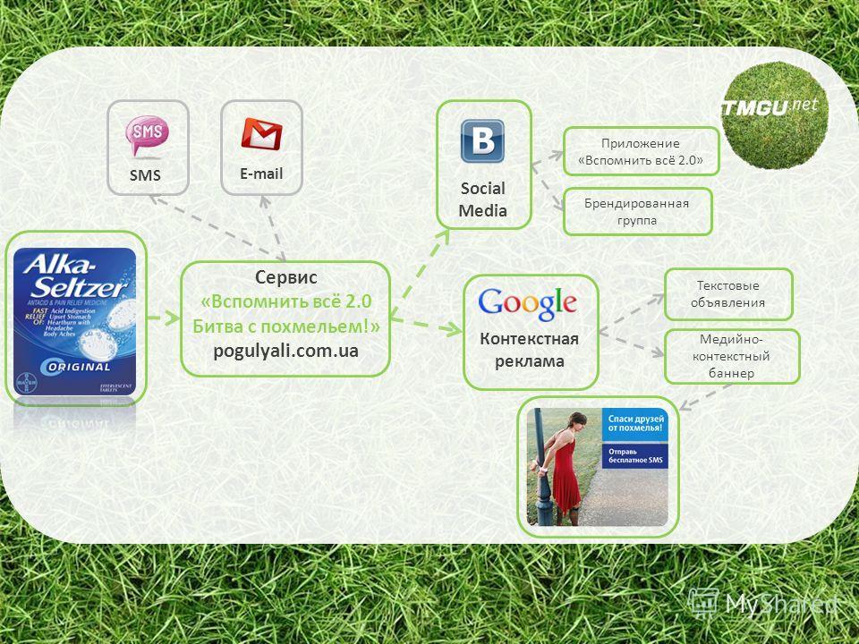 Cервис «Вспомнить всё 2.0 Битва с похмельем!» pogulyali.com.ua Приложение «Вспомнить всё 2.0» Брендированная группа Контекстная реклама Social Media Текстовые объявления Медийно- контекстный баннер SMS E-mail