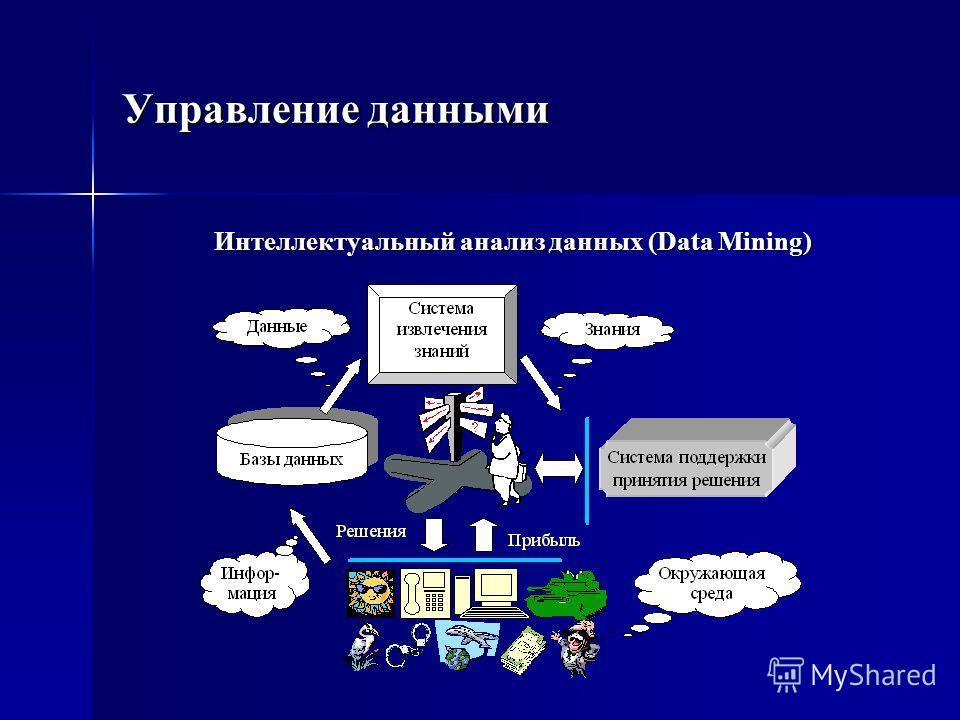 Управление данными Интеллектуальный анализ данных (Data Mining)