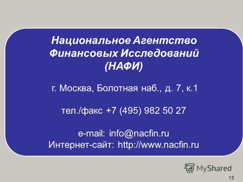 13 Национальное Агентство Финансовых Исследований (НАФИ) г. Москва, Болотная наб., д. 7, к.1 тел./факс +7 (495) 982 50 27 e-mail: info@nacfin.ru Интернет-сайт: http://www.nacfin.ru