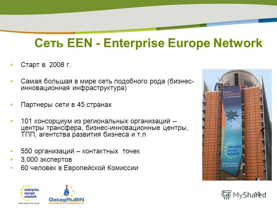 10 Сеть EEN - Enterprise Europe Network Старт в 2008 г. Самая большая в мире сеть подобного рода (бизнес- инновационная инфраструктура) Партнеры сети в 45 странах 101 консорциум из региональных организаций – центры трансфера, бизнес-инновационные цен