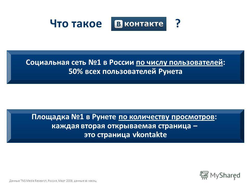 3 Что такое? Социальная сеть 1 в России по числу пользователей: 50% всех пользователей Рунета Площадка 1 в Рунете по количеству просмотров: каждая вторая открываемая страница – это страница vkontakte Данные TNS Media Research, Россия, Март 2009, данн