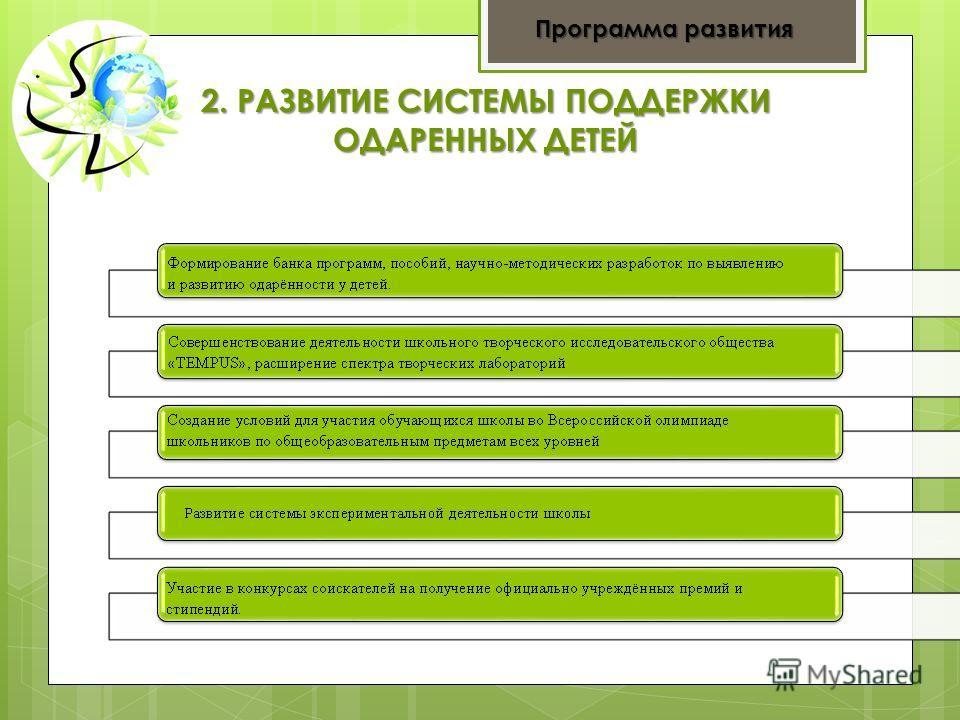 2. РАЗВИТИЕ СИСТЕМЫ ПОДДЕРЖКИ ОДАРЕННЫХ ДЕТЕЙ Программа развития