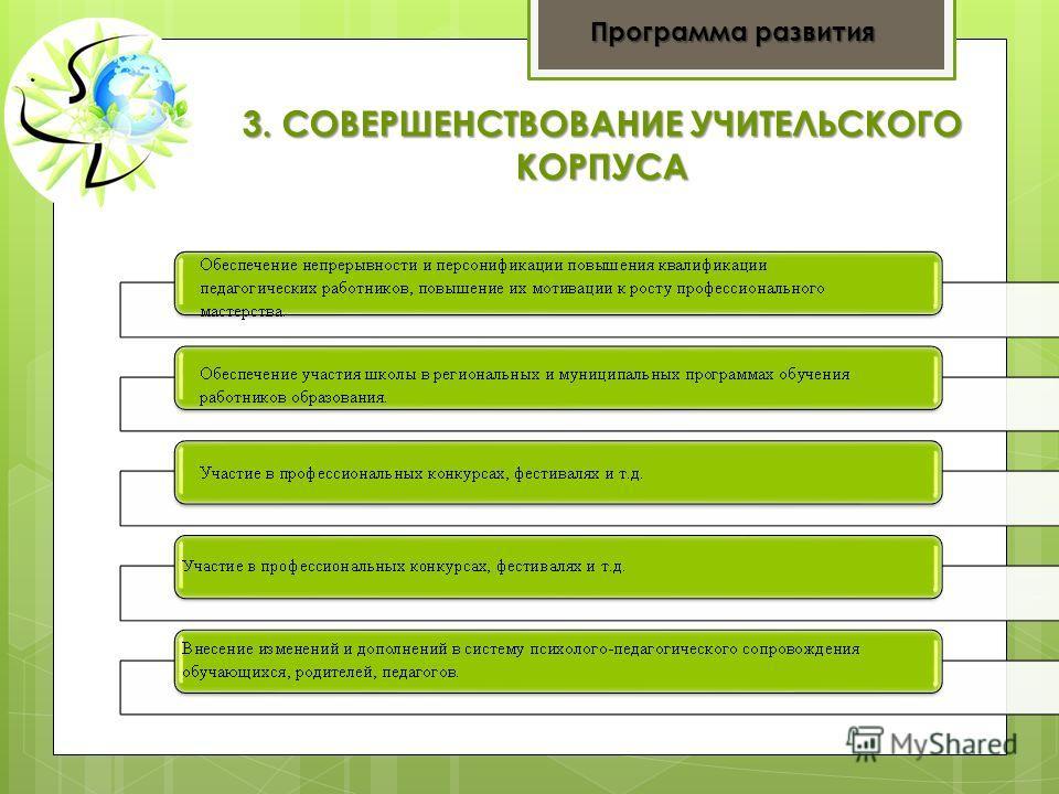 3. СОВЕРШЕНСТВОВАНИЕ УЧИТЕЛЬСКОГО КОРПУСА Программа развития