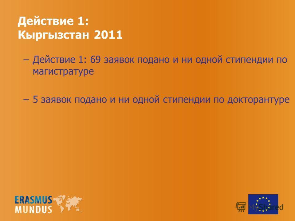 –Действие 1: 69 заявок подано и ни одной стипендии по магистратуре –5 заявок подано и ни одной стипендии по докторантуре Действие 1: Кыргызстан 2011