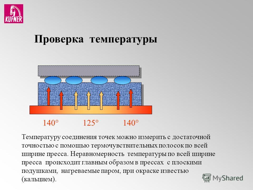 140°125° Проверка температуры 140° Температуру соединения точек можно измерить с достаточной точностью с помощью термочувствительных полосок по всей ширине пресса. Неравномерность температуры по всей ширине пресса происходит главным образом в прессах