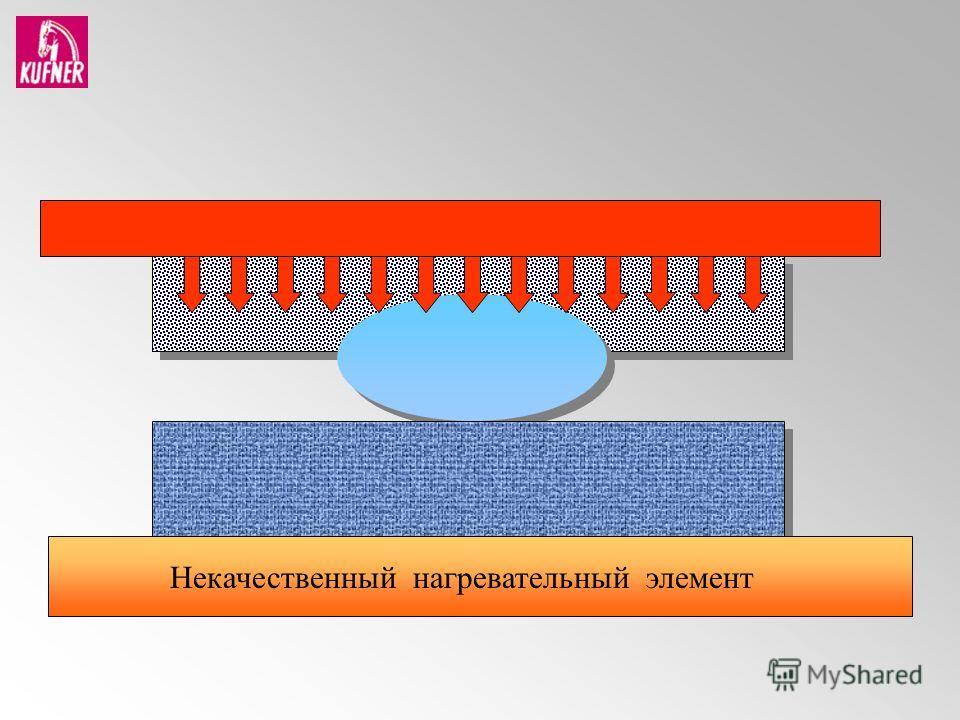 Некачественный нагревательный элемент