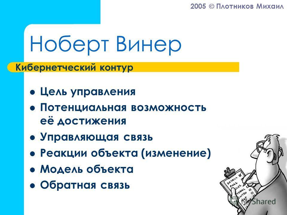2005 Плотников Михаил Ноберт Винер Цель управления Потенциальная возможность её достижения Управляющая связь Реакции объекта (изменение) Модель объекта Обратная связь Кибернетческий контур