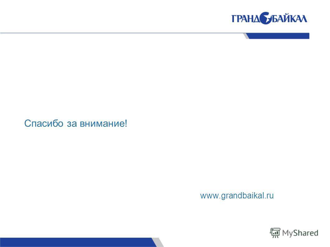 Спасибо за внимание! www.grandbaikal.ru