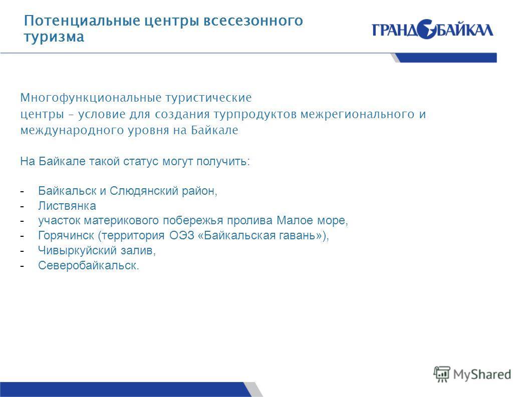 Потенциальные центры всесезонного туризма Многофункциональные туристические центры – условие для создания турпродуктов межрегионального и международного уровня на Байкале На Байкале такой статус могут получить: -Байкальск и Слюдянский район, -Листвян
