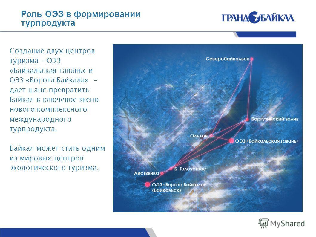 Роль ОЭЗ в формировании турпродукта Создание двух центров туризма – ОЭЗ «Байкальская гавань» и ОЭЗ «Ворота Байкала» - дает шанс превратить Байкал в ключевое звено нового комплексного международного турпродукта. Байкал может стать одним из мировых цен