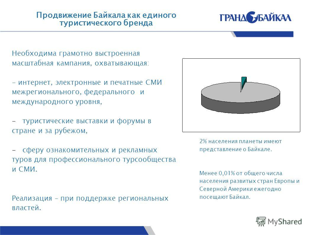 Продвижение Байкала как единого туристического бренда Необходима грамотно выстроенная масштабная кампания, охватывающая: - интернет, электронные и печатные СМИ межрегионального, федерального и международного уровня, -туристические выставки и форумы в