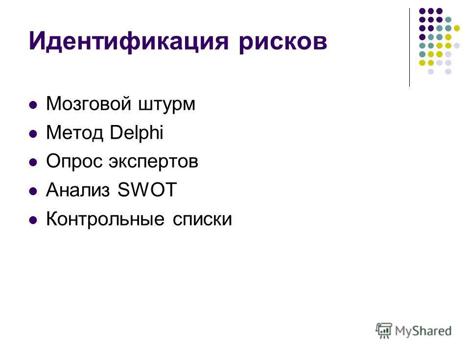Идентификация рисков Мозговой штурм Метод Delphi Опрос экспертов Анализ SWOT Контрольные списки