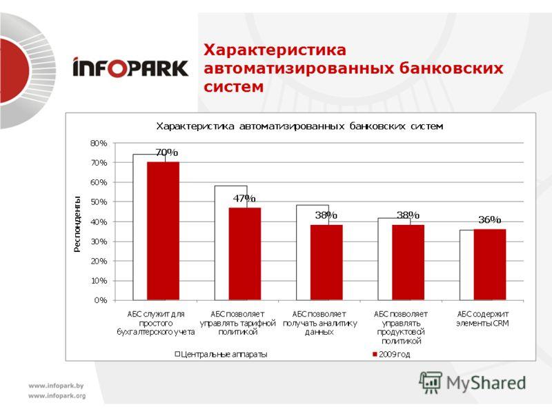 Характеристика автоматизированных банковских систем