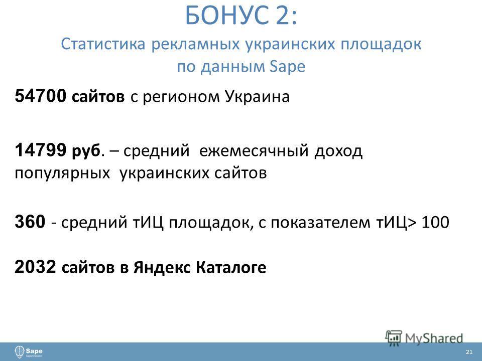БОНУС 2: Статистика рекламных украинских площадок по данным Sape 21 54700 сайтов с регионом Украина 14799 руб. – средний ежемесячный доход популярных украинских сайтов 360 - средний тИЦ площадок, с показателем тИЦ> 100 2032 сайтов в Яндекс Каталоге 2