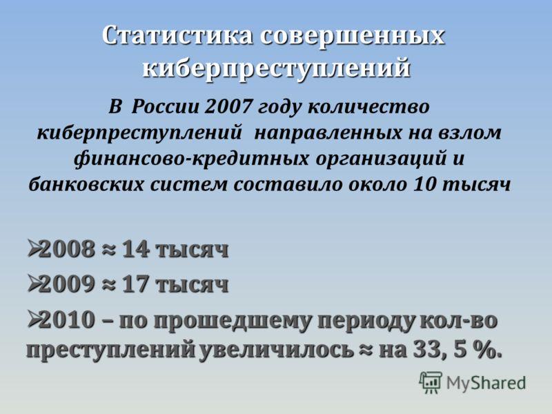 Статистика совершенных киберпреступлений киберпреступлений В России 2007 году количество киберпреступлений направленных на взлом финансово - кредитных организаций и банковских систем составило около 10 тысяч 2008 14 тысяч 2008 14 тысяч 2009 17 тысяч
