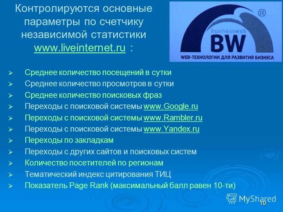 10 Контролируются основные параметры по счетчику независимой статистики www.liveinternet.ru : www.liveinternet.ru Среднее количество посещений в сутки Среднее количество просмотров в сутки Среднее количество поисковых фраз Переходы с поисковой систем