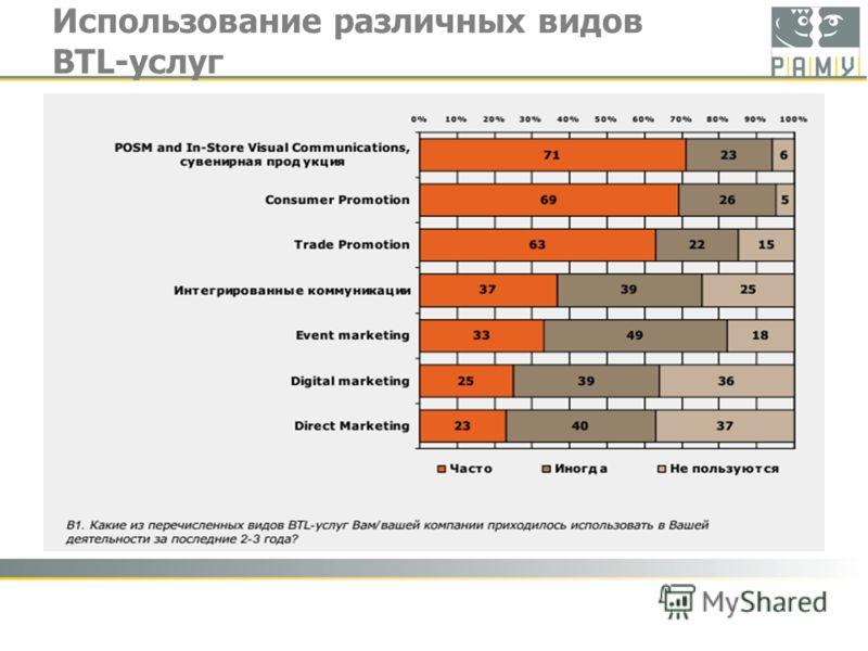 Использование различных видов BTL-услуг