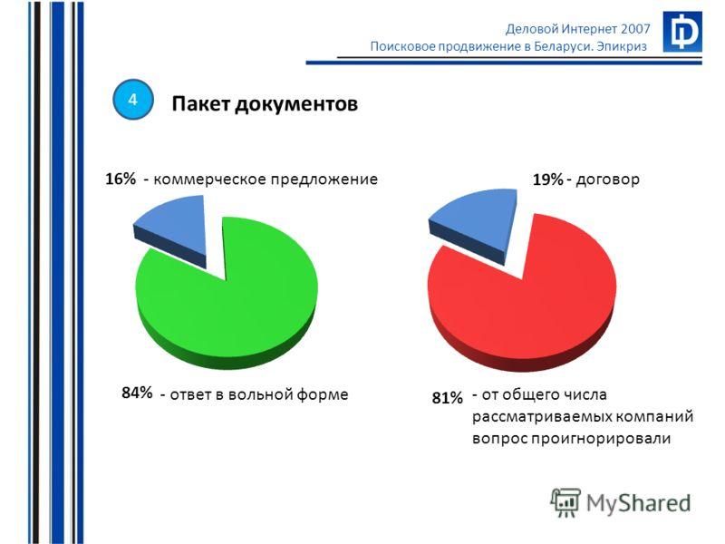 Деловой Интернет 2007 Поисковое продвижение в Беларуси. Эпикриз Пакет документов - коммерческое предложение - ответ в вольной форме - договор - от общего числа рассматриваемых компаний вопрос проигнорировали 4