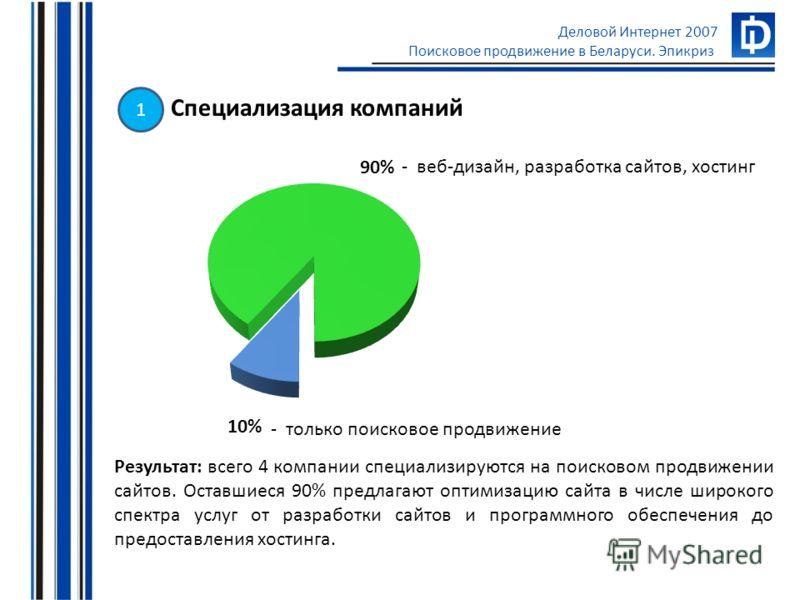 Деловой Интернет 2007 Поисковое продвижение в Беларуси. Эпикриз - веб-дизайн, разработка сайтов, хостинг - только поисковое продвижение Специализация компаний Результат: всего 4 компании специализируются на поисковом продвижении сайтов. Оставшиеся 90