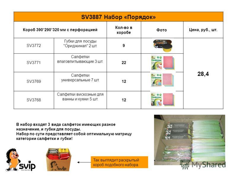 В набор входят 3 вида салфеток имеющих разное назначение, и губки для посуды. Набор по сути представляет собой оптимальную матрицу категории салфетки и губки! SV3887 Набор «Порядок» Короб 390*290*320 мм с перфорацией Кол-во в коробе Фото Цена, руб.,