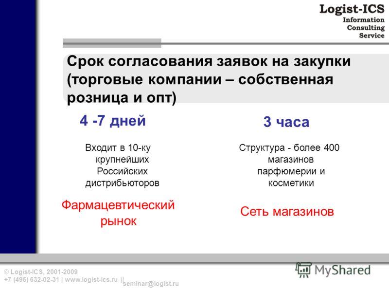 © Logist-ICS, 2001-2009 +7 (495) 632-02-31 | www.logist-ics.ru || seminar@logist.ru Срок согласования заявок на закупки (торговые компании – собственная розница и опт) 3 часа Структура - более 400 магазинов парфюмерии и косметики 4 -7 дней Входит в 1