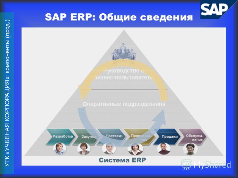 SAP ERP: Общие сведения УТК «УЧБЕНАЯ КОРПОРАЦИЯ»: компоненты (прод.)