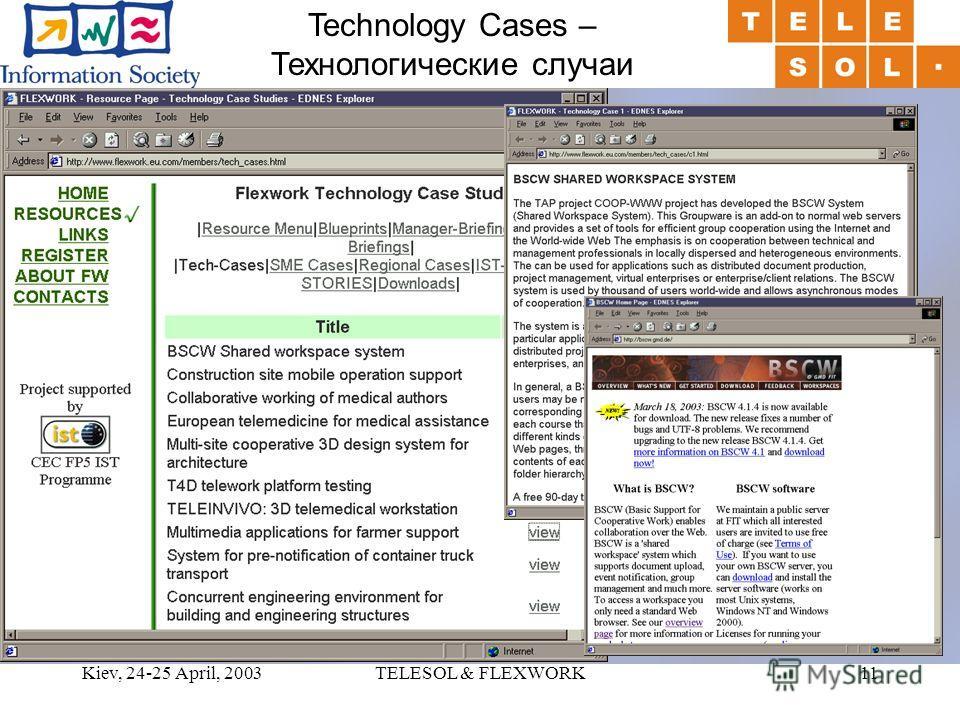 Kiev, 24-25 April, 2003TELESOL & FLEXWORK11 Technology Cases – Технологические случаи