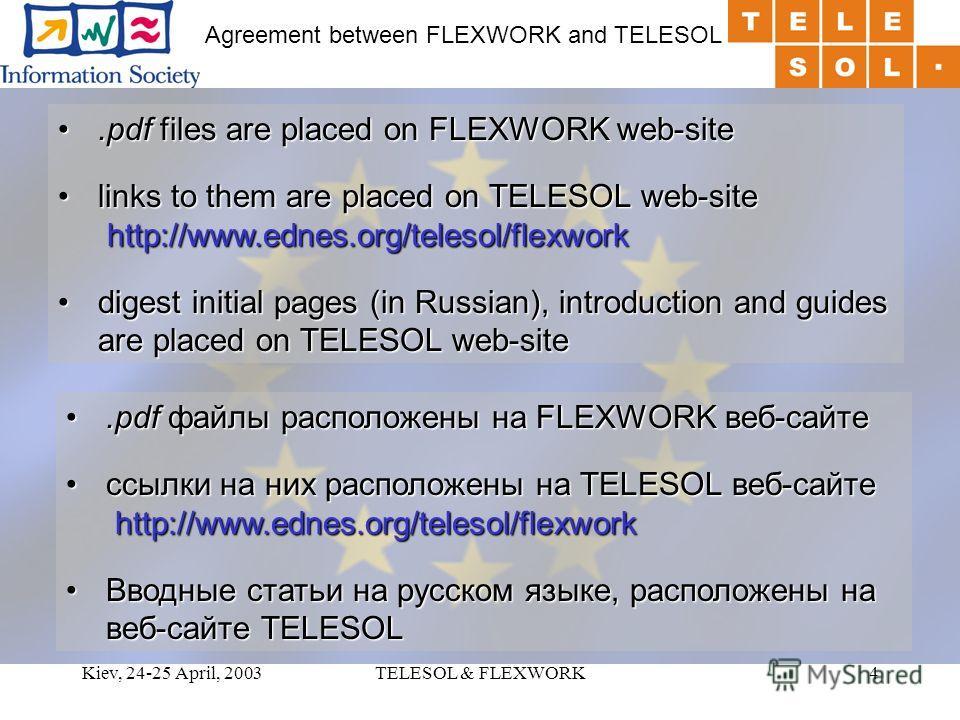 Kiev, 24-25 April, 2003TELESOL & FLEXWORK4 Agreement between FLEXWORK and TELESOL.pdf files are placed on FLEXWORK web-site.pdf files are placed on FLEXWORK web-site links to them are placed on TELESOL web-site http://www.ednes.org/telesol/flexworkli