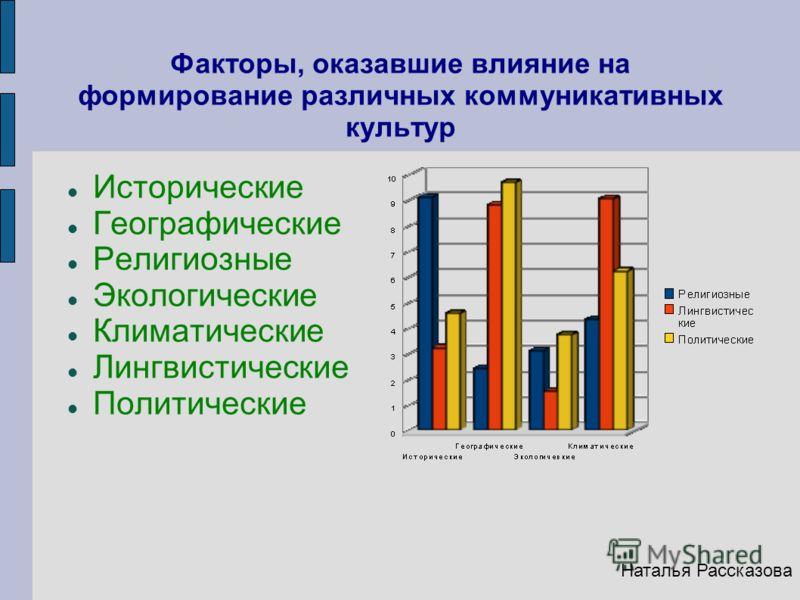 Классификация культур ( Richard D. Lewis ) Наталья Рассказова