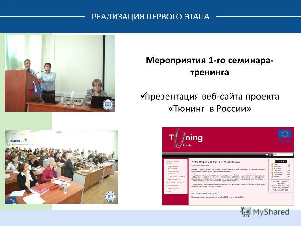 РЕАЛИЗАЦИЯ ПЕРВОГО ЭТАПА. Мероприятия 1-го семинара- тренинга презентация веб-сайта проекта «Тюнинг в России»