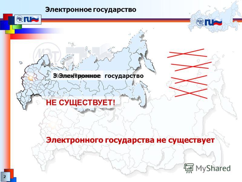2 Электронного государства не существует государство МеханическоеЭлектрическоеПаровоеЭлектронное НЕ СУЩЕСТВУЕТ!