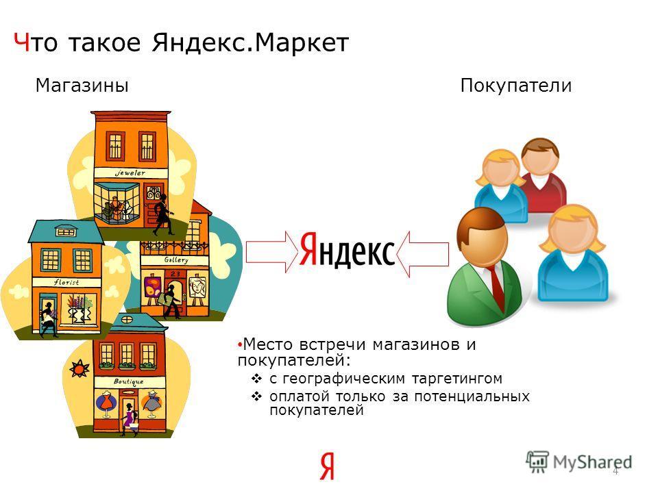 Место встречи магазинов и покупателей: с географическим таргетингом оплатой только за потенциальных покупателей МагазиныПокупатели Что такое Яндекс.Маркет 4