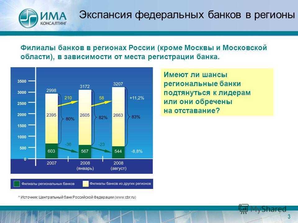 3 Экспансия федеральных банков в регионы Филиалы банков в регионах России (кроме Москвы и Московской области), в зависимости от места регистрации банка. Имеют ли шансы региональные банки подтянуться к лидерам или они обречены на отставание? * Источни