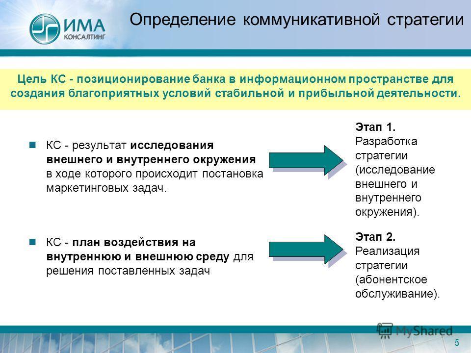 5 Определение коммуникативной стратегии КС - результат исследования внешнего и внутреннего окружения в ходе которого происходит постановка маркетинговых задач. КС - план воздействия на внутреннюю и внешнюю среду для решения поставленных задач Этап 1.