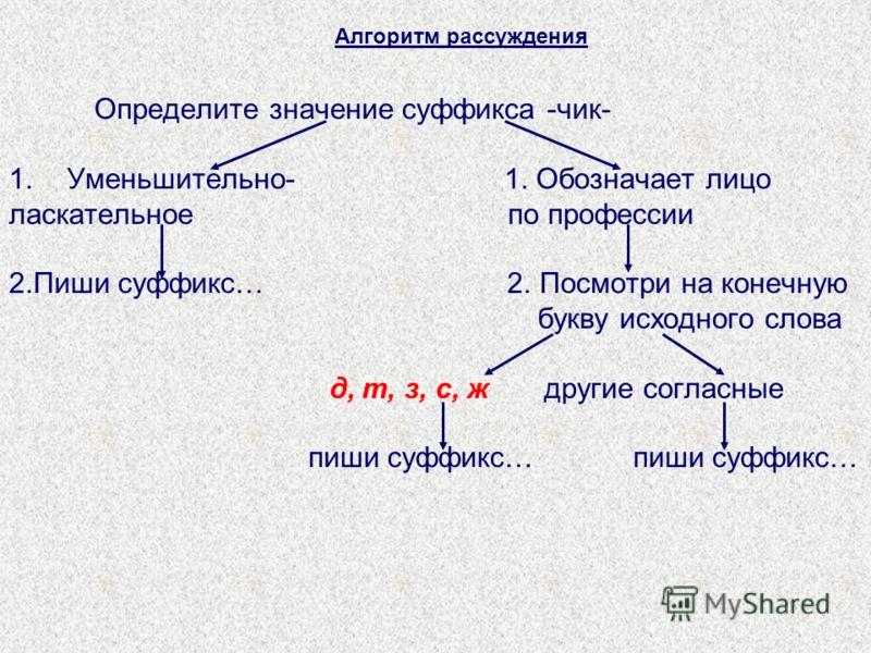 Определите значение суффикса -чик- 1.Уменьшительно- 1. Обозначает лицо ласкательное по профессии 2.Пиши суффикс… 2. Посмотри на конечную букву исходного слова д, т, з, с, ж другие согласные пиши суффикс… пиши суффикс… Алгоритм рассуждения