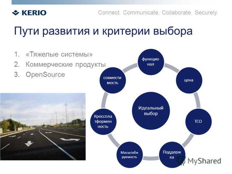 Connect. Communicate. Collaborate. Securely. Пути развития и критерии выбора 1.«Тяжелые системы» 2.Коммерческие продукты 3.OpenSource