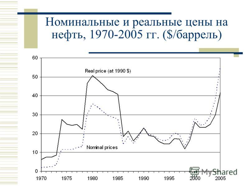 Номинальные и реальные цены на нефть, 1970-2005 гг. ($/баррель)