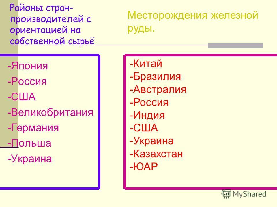 Районы стран- производителей с ориентацией на собственной сырьё -Япония -Россия -США -Великобритания -Германия -Польша -Украина Месторождения железной руды. -Китай -Бразилия -Австралия -Россия -Индия -США -Украина -Казахстан -ЮАР