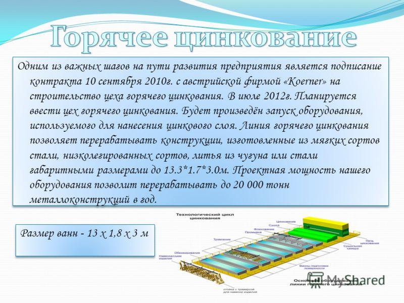 Одним из важных шагов на пути развития предприятия является подписание контракта 10 сентября 2010г. с австрийской фирмой «Koerner» на строительство цеха горячего цинкования. В июле 2012г. Планируется ввести цех горячего цинкования. Будет произведён з