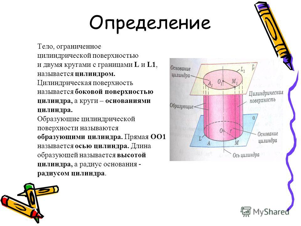 Определение Тело, ограниченное цилиндрической поверхностью и двумя кругами с границами L и L1, называется цилиндром. Цилиндрическая поверхность называется боковой поверхностью цилиндра, а круги – основаниями цилиндра. Образующие цилиндрической поверх