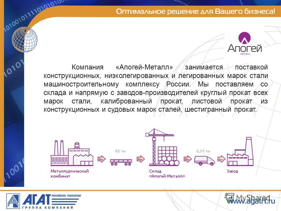 Компания «Апогей-Металл» занимается поставкой конструкционных, низколегированных и легированных марок стали машиностроительному комплексу России. Мы поставляем со склада и напрямую с заводов-производителей круглый прокат всех марок стали, калиброванн