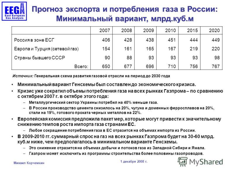 1 декабря 2008 г. Михаил Корчемкин 3 Прогноз экспорта и потребления газа в России: Минимальный вариант, млрд.куб.м Минимальный вариант Генсхемы был составлен до экономического кризиса. Кризис уже сократил объемы потребления газа на всех рынках Газпро