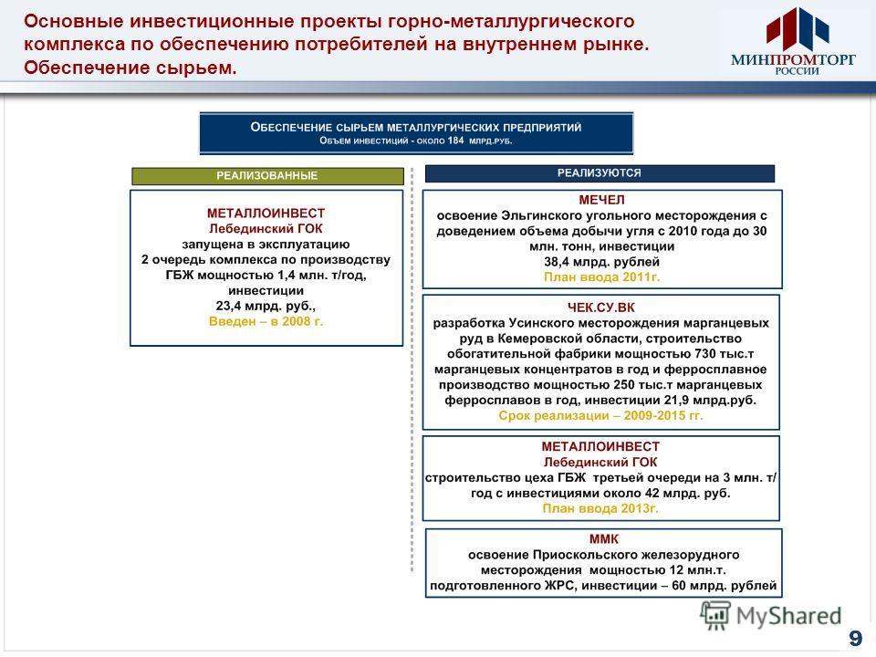Основные инвестиционные проекты горно-металлургического комплекса по обеспечению потребителей на внутреннем рынке. Обеспечение сырьем. 9