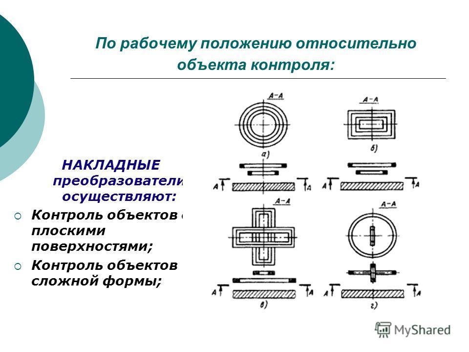 По рабочему положению относительно объекта контроля: НАКЛАДНЫЕ преобразователи осуществляют: Контроль объектов с плоскими поверхностями; Контроль объектов сложной формы;